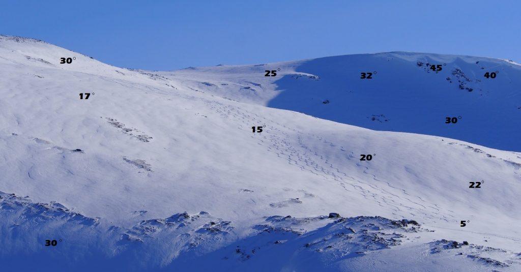 Yli 25°:n paikat mahdollistavat lumivyöryt